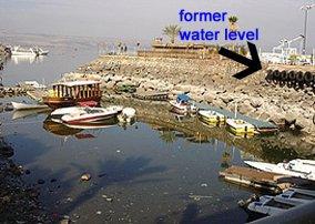 Perhatikan Airnya yang Semakin Surut